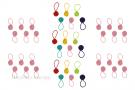 Mixed Yarn Ball Stitch Markers Bundle